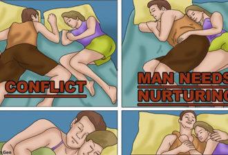 позиции во сне