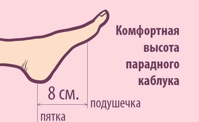 комфортная высота каблука